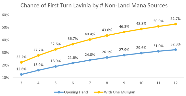 0_1545163011868_lavinia odds 3.png